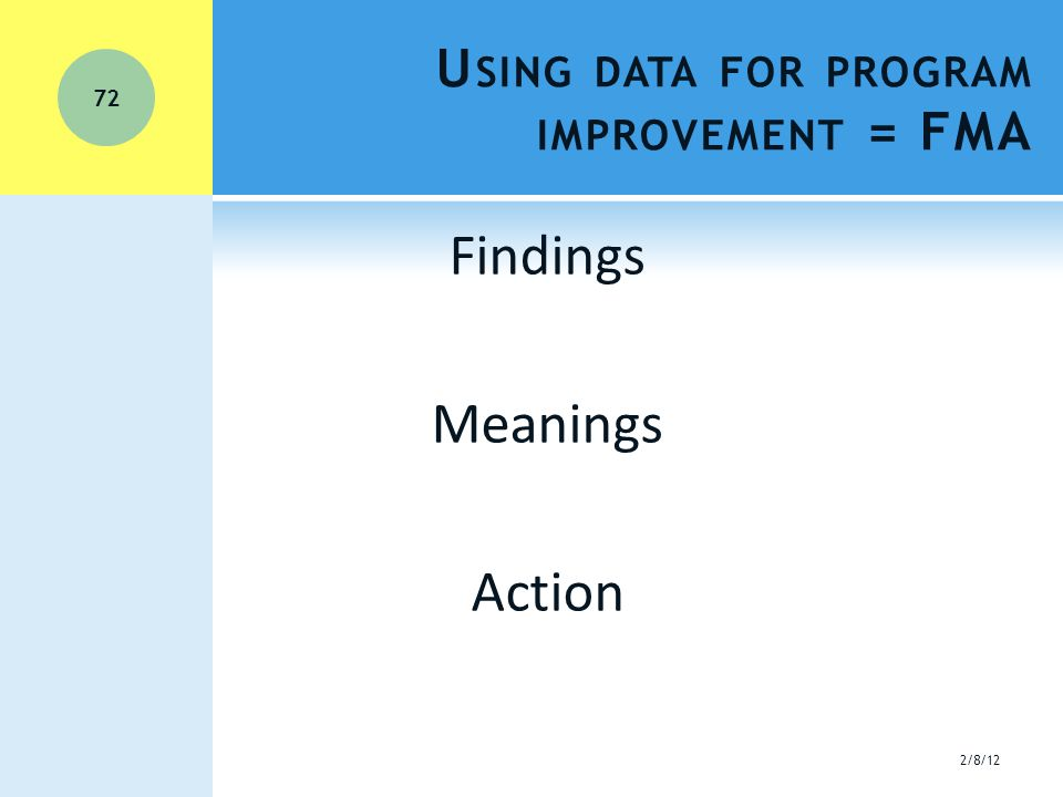 U SING DATA FOR PROGRAM IMPROVEMENT = FMA Findings Meanings Action 2/8/12 72