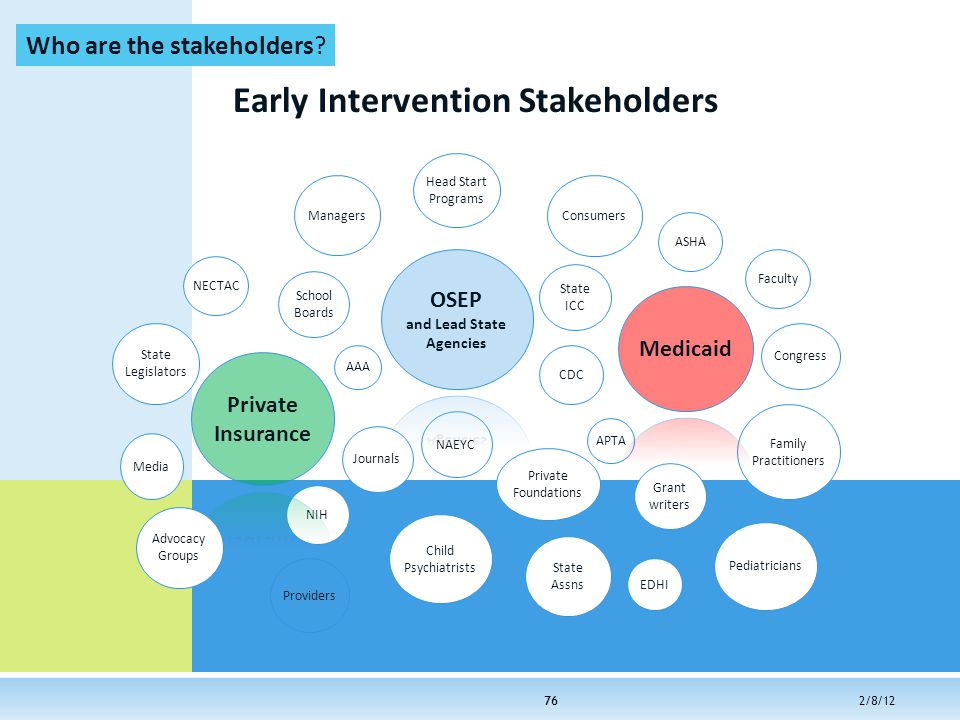 Who are the stakeholders.