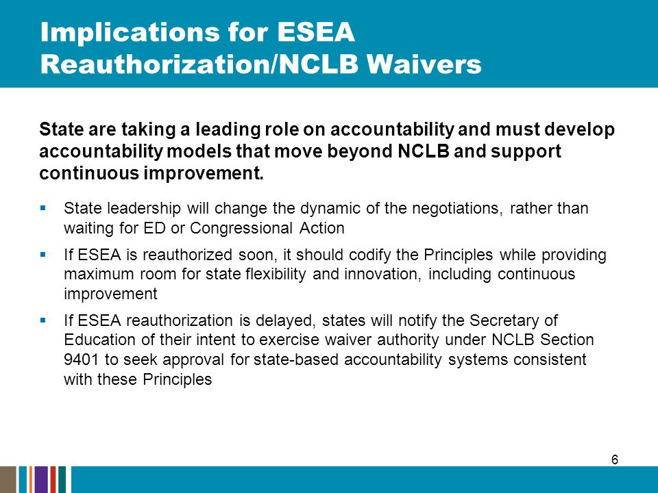 Implications for ESEA Reauthorization/NCLB Waivers State are taking a leading role on accountability and must develop accountability models that move beyond NCLB and support continuous improvement.