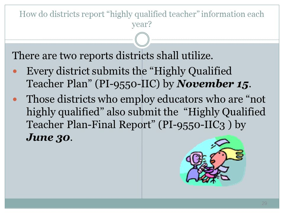 How do districts report highly qualified teacher information each year.