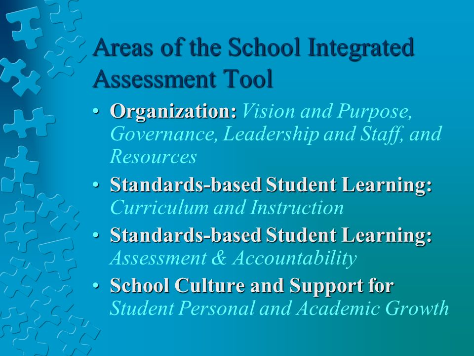 Areas of the School Integrated Assessment Tool Organization:Organization: Vision and Purpose, Governance, Leadership and Staff, and Resources Standards-based Student Learning:Standards-based Student Learning: Curriculum and Instruction Standards-based Student Learning:Standards-based Student Learning: Assessment & Accountability School Culture and Support forSchool Culture and Support for Student Personal and Academic Growth