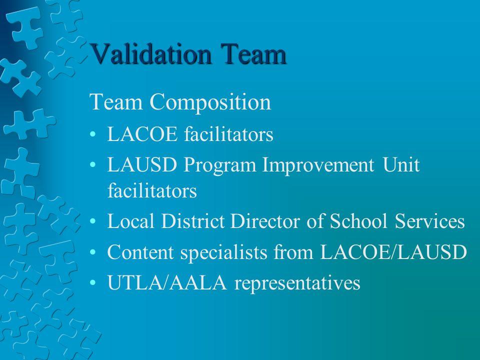 Validation Team Team Composition LACOE facilitators LAUSD Program Improvement Unit facilitators Local District Director of School Services Content specialists from LACOE/LAUSD UTLA/AALA representatives