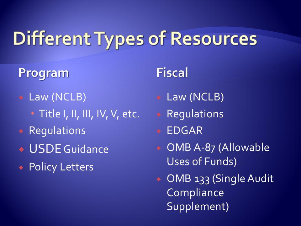ProgramFiscal  Law (NCLB)  Title I, II, III, IV, V, etc.  Regulations  USDE Guidance  Policy Letters  Law (NCLB)  Regulations  EDGAR  OMB A-8