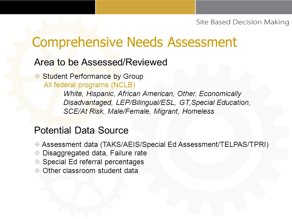 Comprehensive Needs Assessment Area to be Assessed/Reviewed  Student Performance by Group All federal programs (NCLB) White, Hispanic, African American, Other, Economically Disadvantaged, LEP/Bilingual/ESL, GT,Special Education, SCE/At Risk, Male/Female, Migrant, Homeless Potential Data Source  Assessment data (TAKS/AEIS/Special Ed Assessment/TELPAS/TPRI)  Disaggregated data, Failure rate  Special Ed referral percentages  Other classroom student data