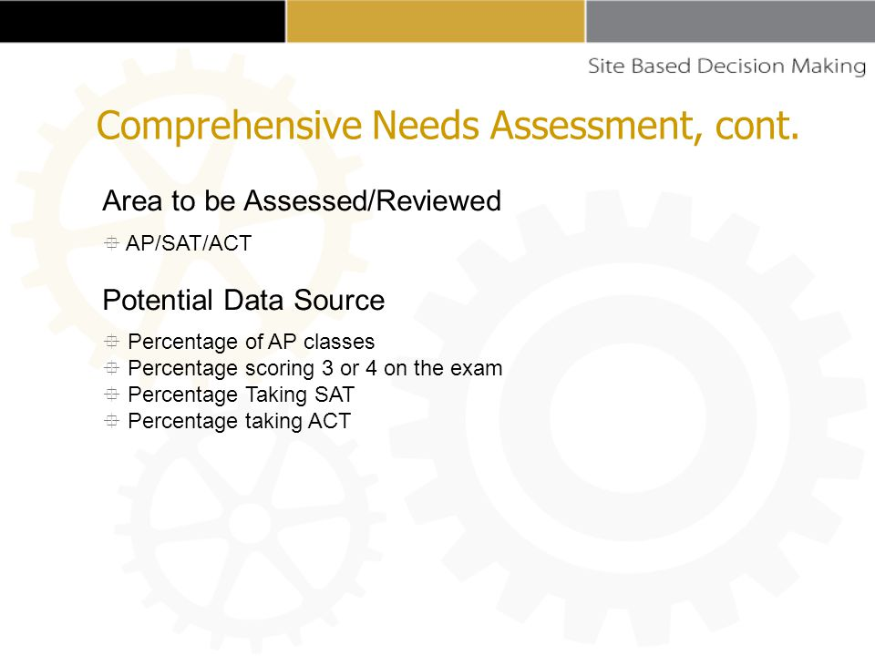 Area to be Assessed/Reviewed  AP/SAT/ACT Potential Data Source  Percentage of AP classes  Percentage scoring 3 or 4 on the exam  Percentage Taking SAT  Percentage taking ACT Comprehensive Needs Assessment, cont.