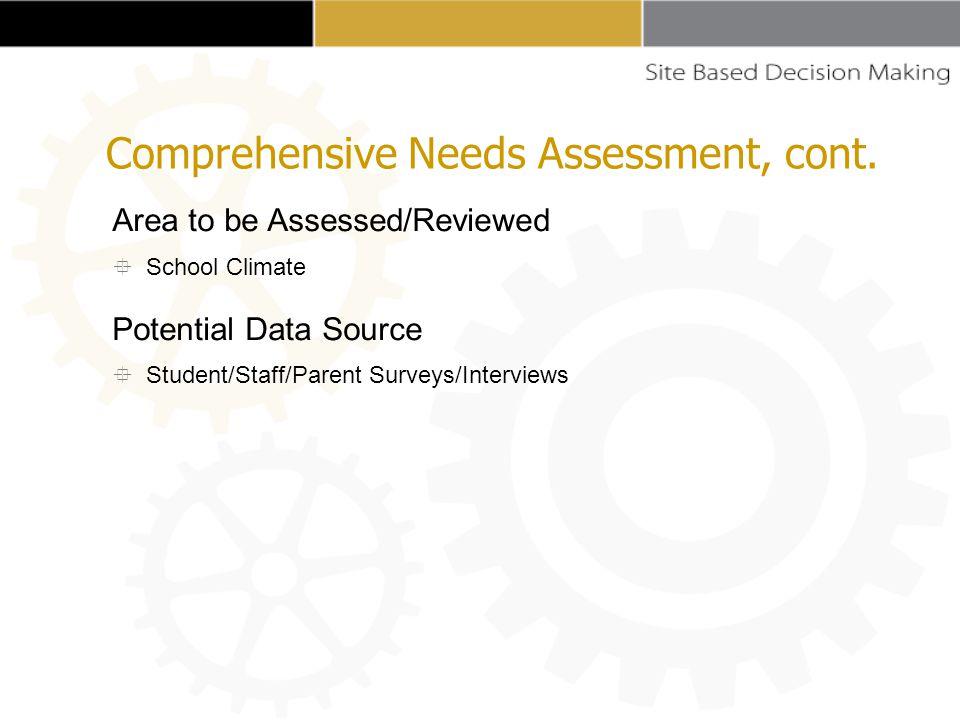 Comprehensive Needs Assessment, cont.