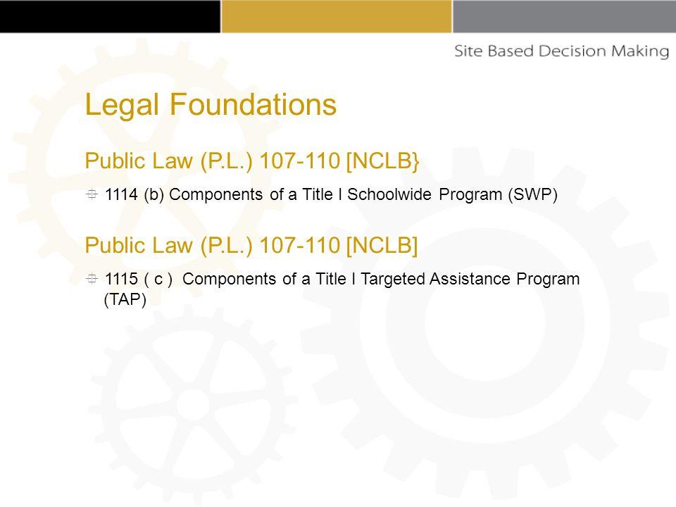 Public Law (P.L.) 107-110 [NCLB}  1114 (b) Components of a Title I Schoolwide Program (SWP) Public Law (P.L.) 107-110 [NCLB]  1115 ( c ) Components of a Title I Targeted Assistance Program (TAP) Legal Foundations
