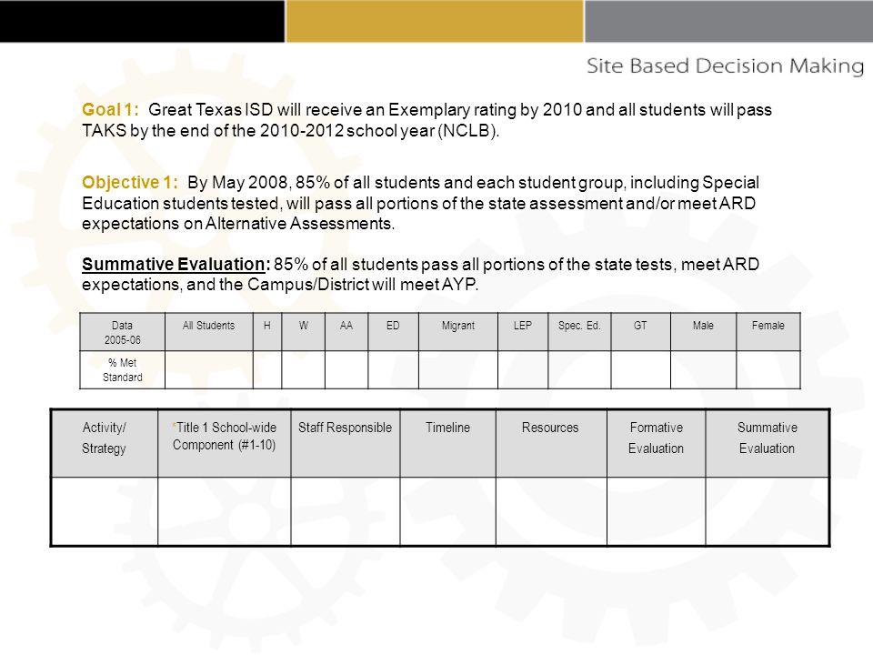 Data 2005-06 All StudentsHWAAEDMigrantLEPSpec.