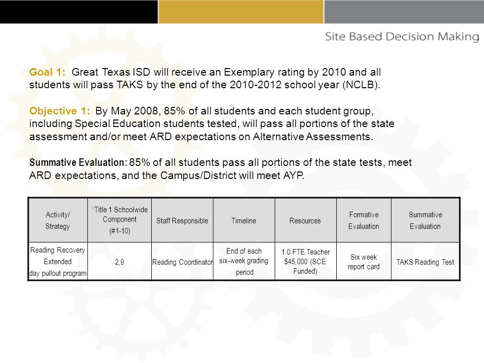 Goal 1: Great Texas ISD will receive an Exemplary rating by 2010 and all students will pass TAKS by the end of the 2010-2012 school year (NCLB).