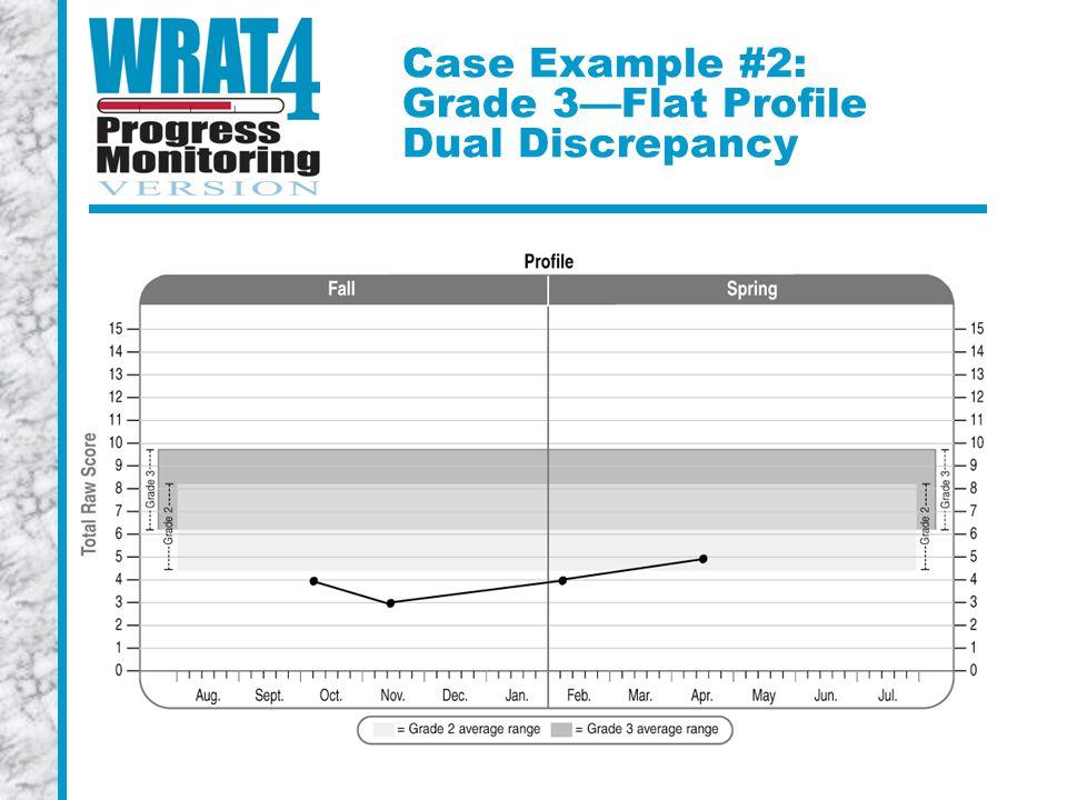 Case Example #2: Grade 3—Flat Profile Dual Discrepancy