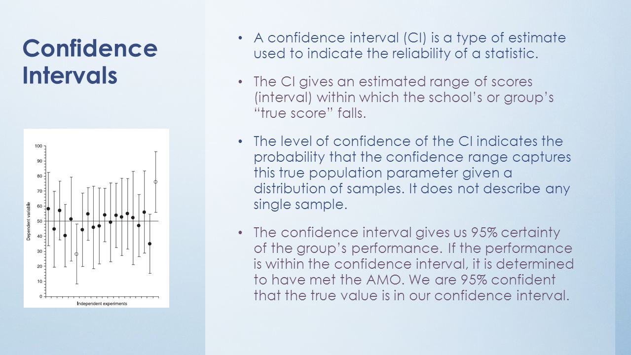 A confidence interval (CI) is a type of estimate used to indicate the reliability of a statistic.