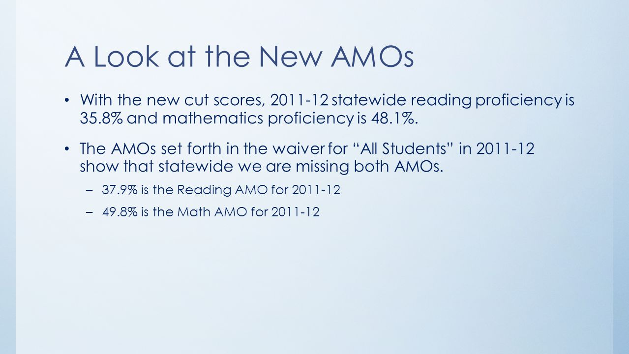 A Look at the New AMOs With the new cut scores, 2011-12 statewide reading proficiency is 35.8% and mathematics proficiency is 48.1%.