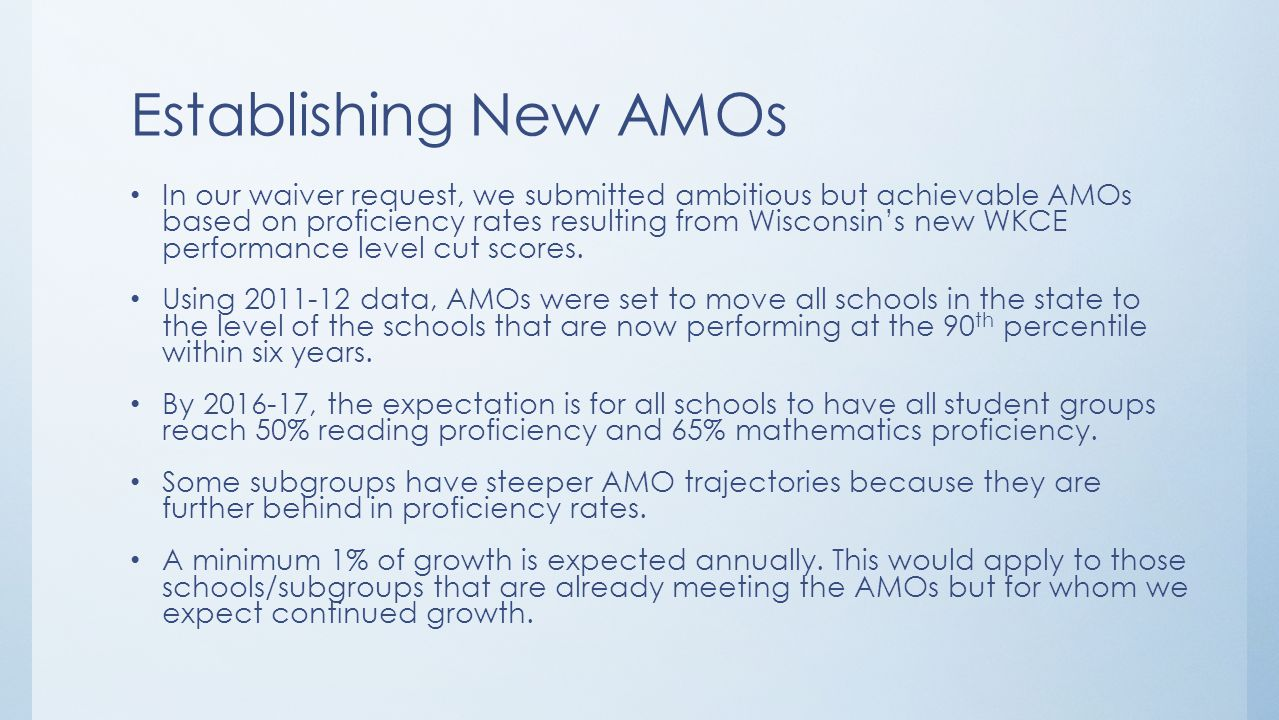 In our waiver request, we submitted ambitious but achievable AMOs based on proficiency rates resulting from Wisconsin's new WKCE performance level cut scores.
