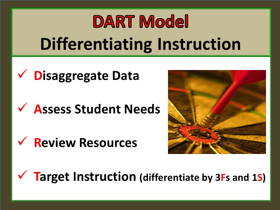 Disaggregate Data Assess Student Needs Review Resources Target Instruction (differentiate by 3Fs and 1S)