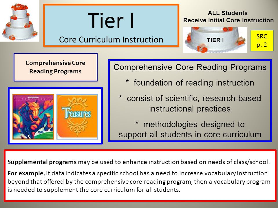 Comprehensive Core Reading Programs * foundation of reading instruction * consist of scientific, research-based instructional practices * methodologies designed to support all students in core curriculum Comprehensive Core Reading Programs Comprehensive Core Reading Programs Tier I Core Curriculum Instruction Tier I Core Curriculum Instruction Supplemental programs may be used to enhance instruction based on needs of class/school.