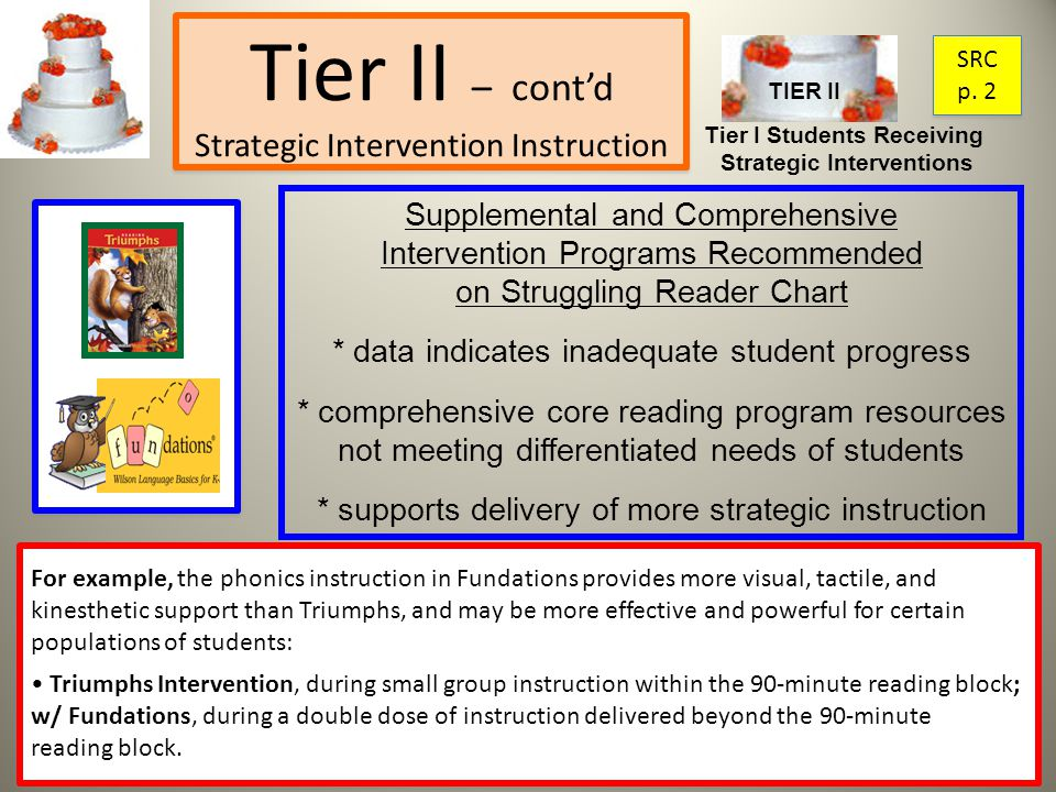 Supplemental and Comprehensive Intervention Programs Recommended on Struggling Reader Chart * data indicates inadequate student progress * comprehensive core reading program resources not meeting differentiated needs of students * supports delivery of more strategic instruction Tier II – cont'd Strategic Intervention Instruction Tier II – cont'd Strategic Intervention Instruction For example, the phonics instruction in Fundations provides more visual, tactile, and kinesthetic support than Triumphs, and may be more effective and powerful for certain populations of students: Triumphs Intervention, during small group instruction within the 90-minute reading block; w/ Fundations, during a double dose of instruction delivered beyond the 90-minute reading block.