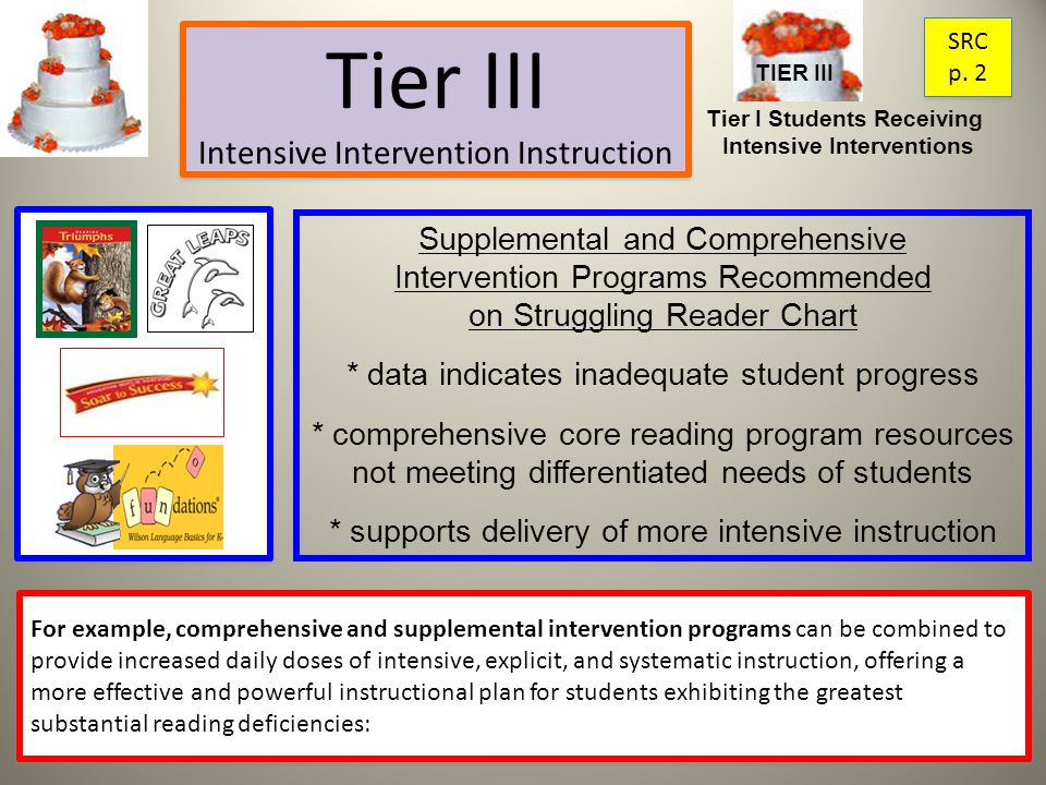 Supplemental and Comprehensive Intervention Programs Recommended on Struggling Reader Chart * data indicates inadequate student progress * comprehensive core reading program resources not meeting differentiated needs of students * supports delivery of more intensive instruction Tier III Intensive Intervention Instruction Tier III Intensive Intervention Instruction For example, comprehensive and supplemental intervention programs can be combined to provide increased daily doses of intensive, explicit, and systematic instruction, offering a more effective and powerful instructional plan for students exhibiting the greatest substantial reading deficiencies: SRC p.