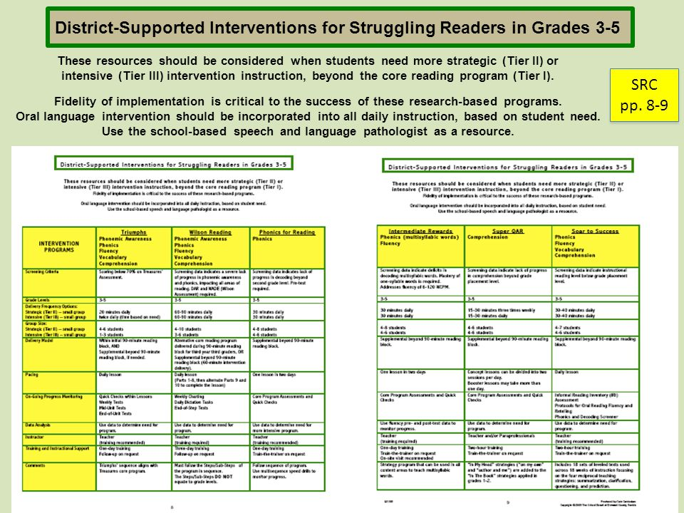 District-Supported Interventions for Struggling Readers in Grades 3-5 These resources should be considered when students need more strategic (Tier II) or intensive (Tier III) intervention instruction, beyond the core reading program (Tier I).