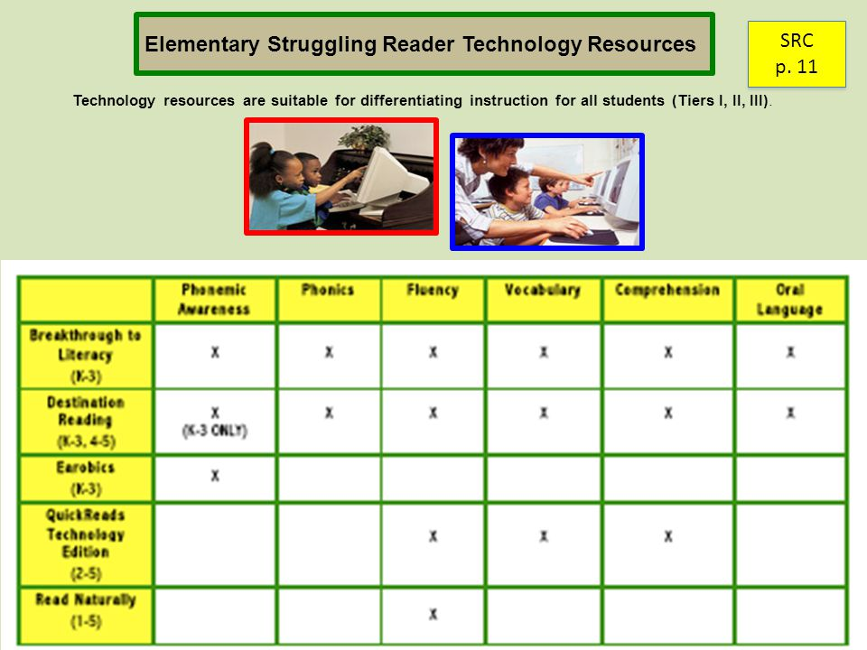 Elementary Struggling Reader Technology Resources Technology resources are suitable for differentiating instruction for all students (Tiers I, II, III).