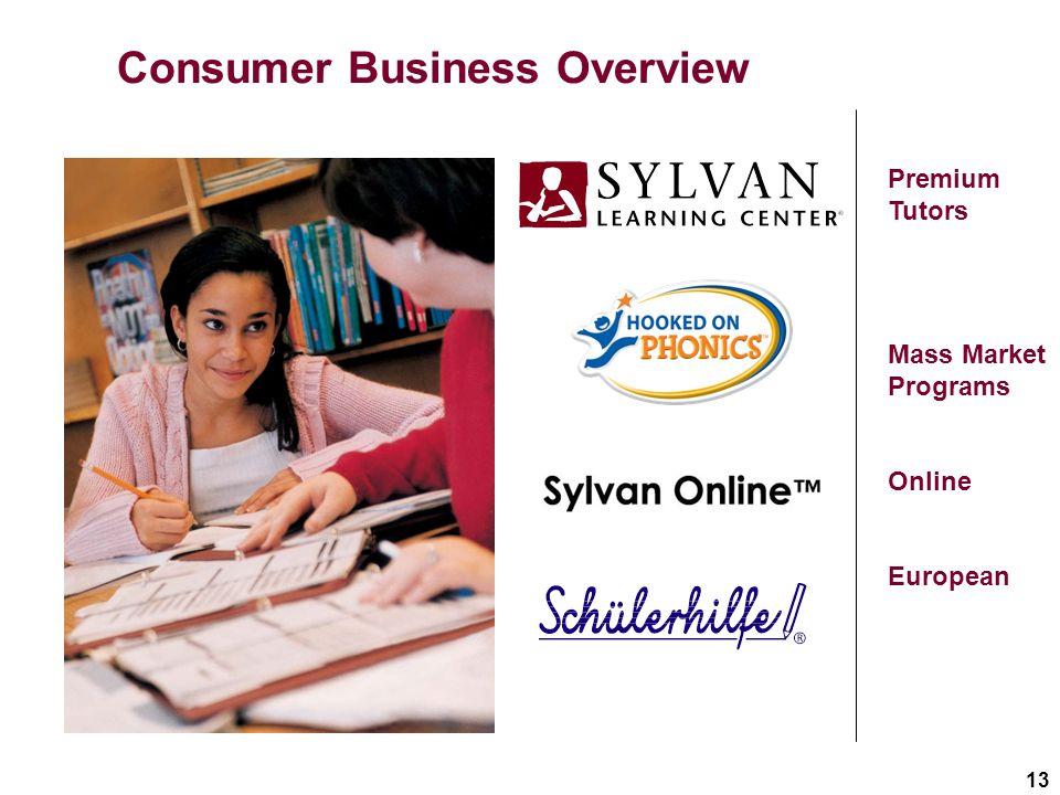 13 Consumer Business Overview Premium Tutors Mass Market Programs Online European