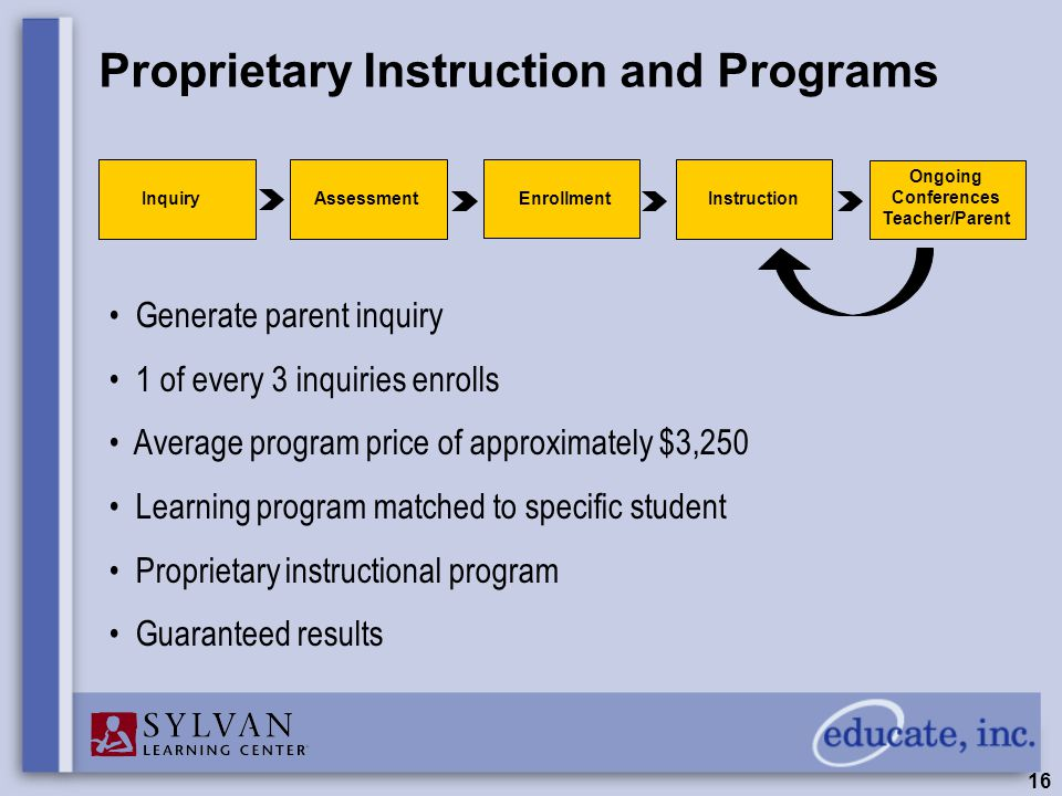 16 Proprietary Instruction and Programs Generate parent inquiry 1 of every 3 inquiries enrolls Average program price of approximately $3,250 Learning