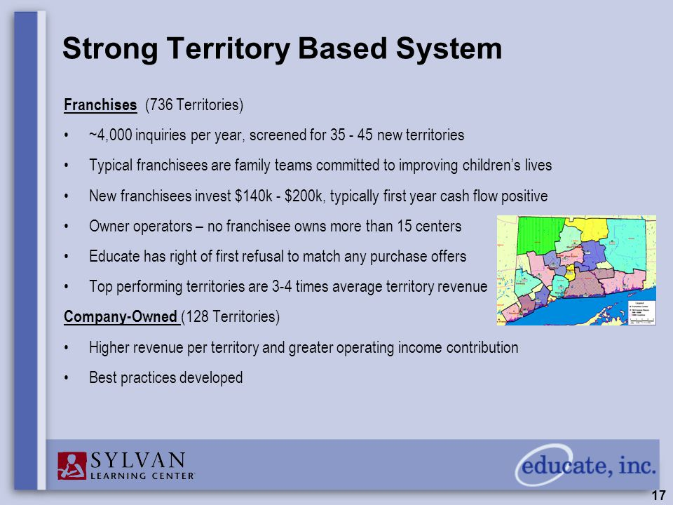 17 Strong Territory Based System Franchises (736 Territories) ~4,000 inquiries per year, screened for 35 - 45 new territories Typical franchisees are