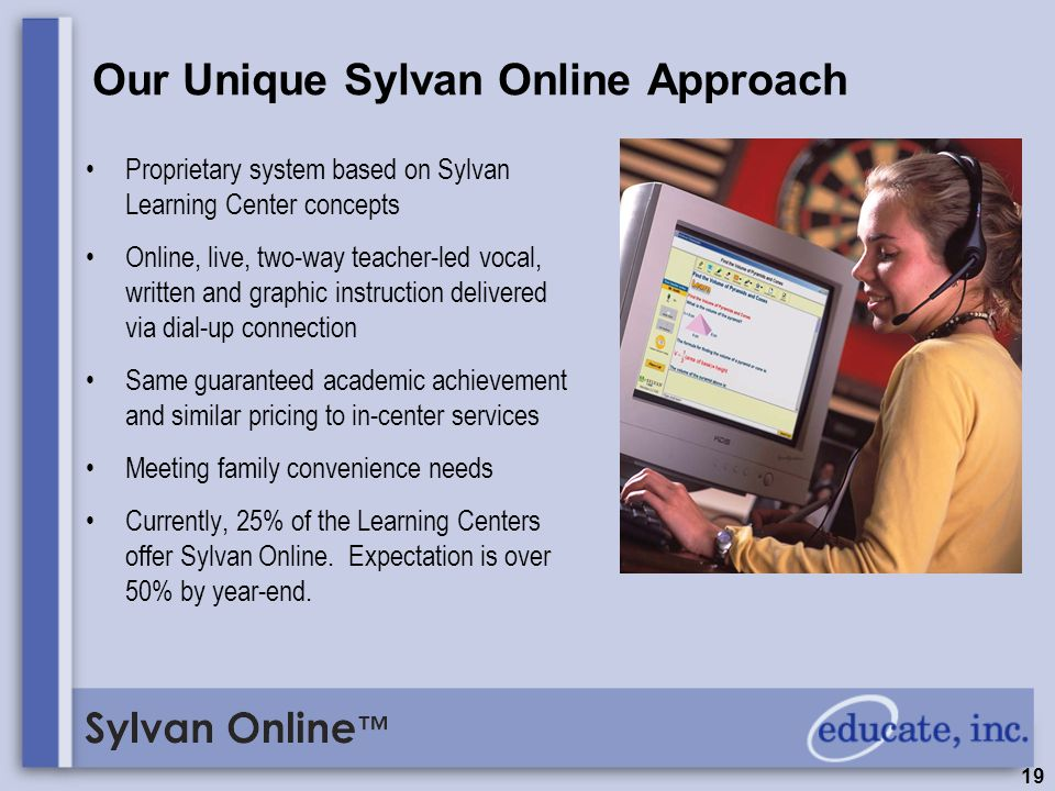19 Our Unique Sylvan Online Approach Proprietary system based on Sylvan Learning Center concepts Online, live, two-way teacher-led vocal, written and