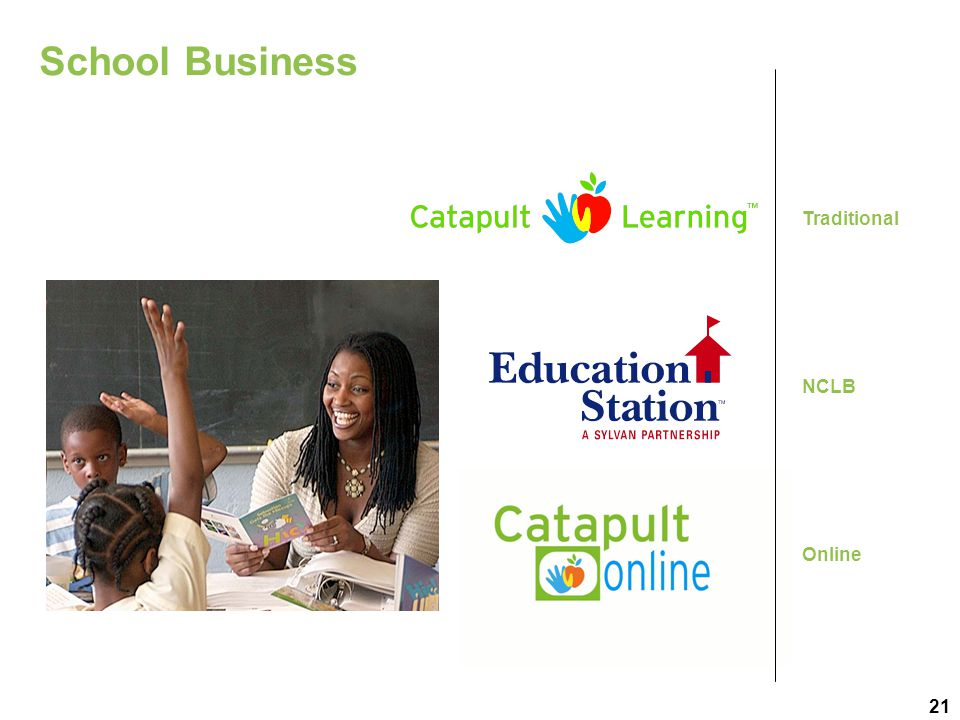 21 School Business Traditional NCLB Online