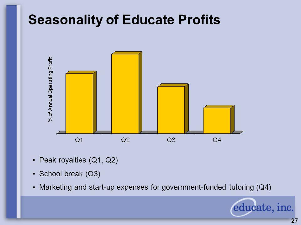 27 Seasonality of Educate Profits Peak royalties (Q1, Q2) School break (Q3) Marketing and start-up expenses for government-funded tutoring (Q4)