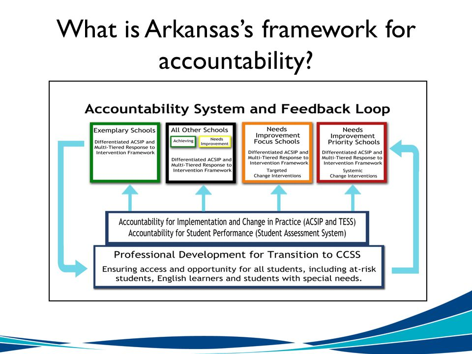 What is Arkansas's framework for accountability