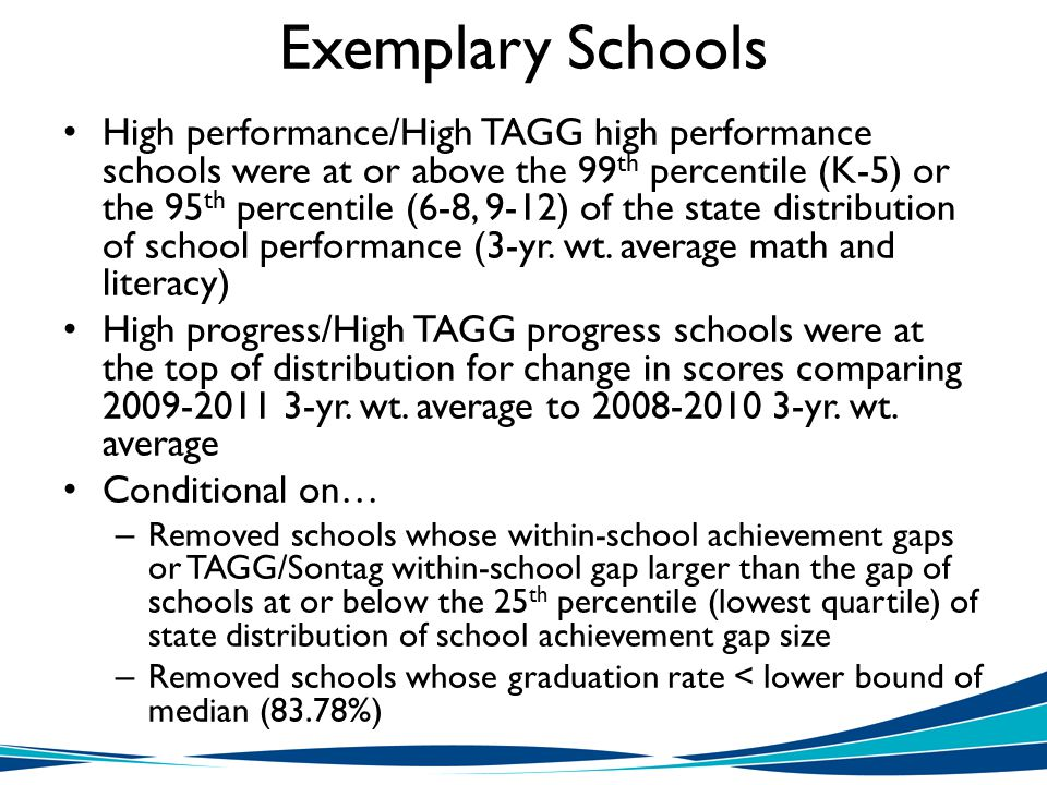 Exemplary Schools High performance/High TAGG high performance schools were at or above the 99 th percentile (K-5) or the 95 th percentile (6-8, 9-12) of the state distribution of school performance (3-yr.