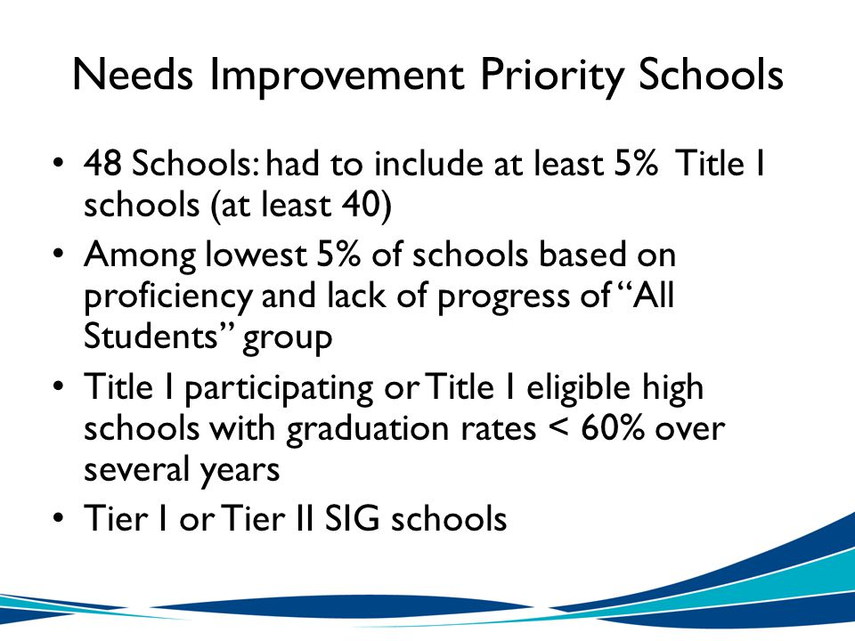Needs Improvement Priority Schools 48 Schools: had to include at least 5% Title I schools (at least 40) Among lowest 5% of schools based on proficiency and lack of progress of All Students group Title I participating or Title I eligible high schools with graduation rates < 60% over several years Tier I or Tier II SIG schools