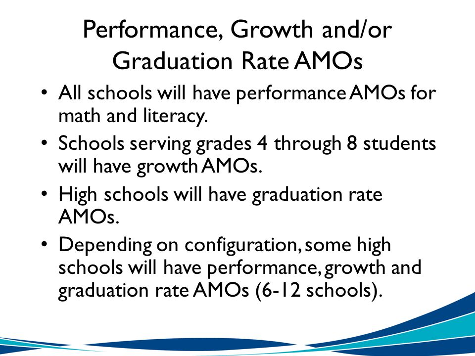 Performance, Growth and/or Graduation Rate AMOs All schools will have performance AMOs for math and literacy.