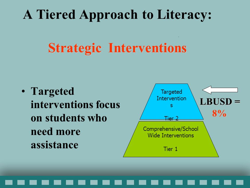 Strategic Interventions A Tiered Approach to Literacy: Strategic Interventions Targeted interventions focus on students who need more assistance Comprehensive/School Wide Interventions Tier 1 Targeted Intervention s Tier 2 LBUSD = 8%