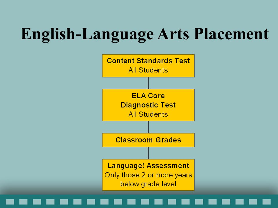 English-Language Arts Placement