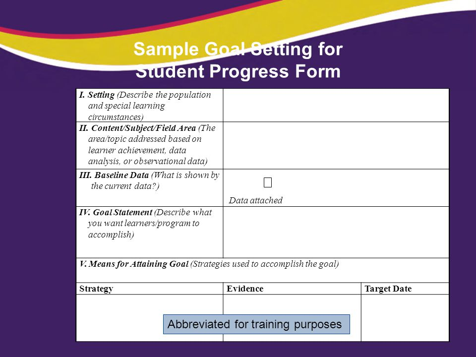 Sample Goal Setting for Student Progress Form I. Setting (Describe the population and special learning circumstances) II. Content/Subject/Field Area (