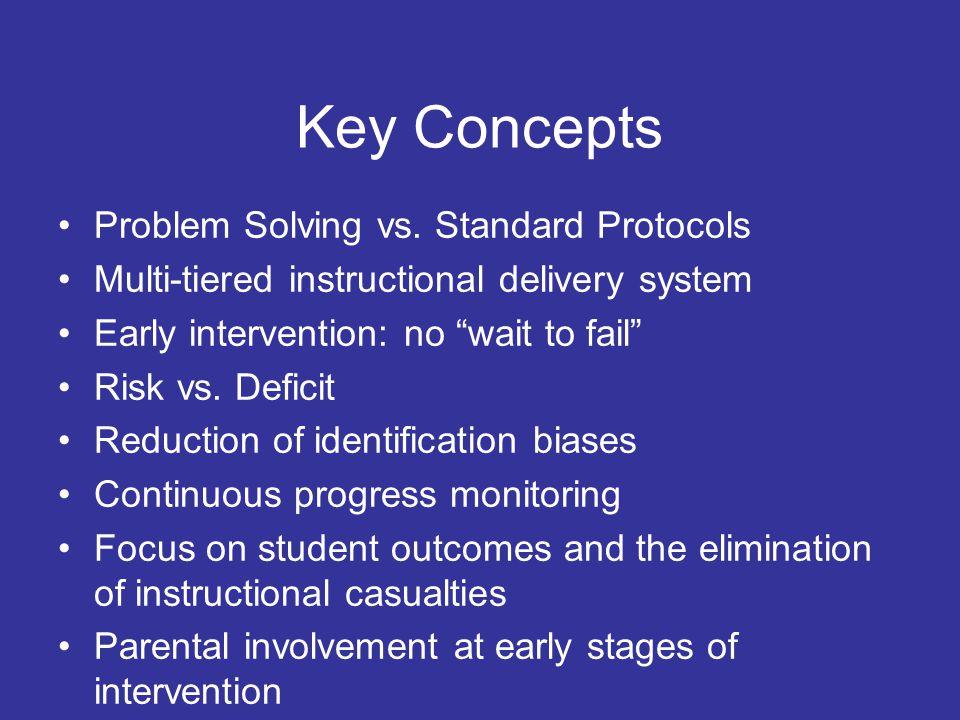 Key Concepts Problem Solving vs.