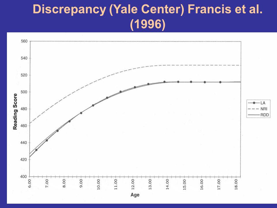 IQ-Discrepant Low Achievement Age Adjusted Standardized Score Discrepancy (Yale Center) Fletcher et al., 2007
