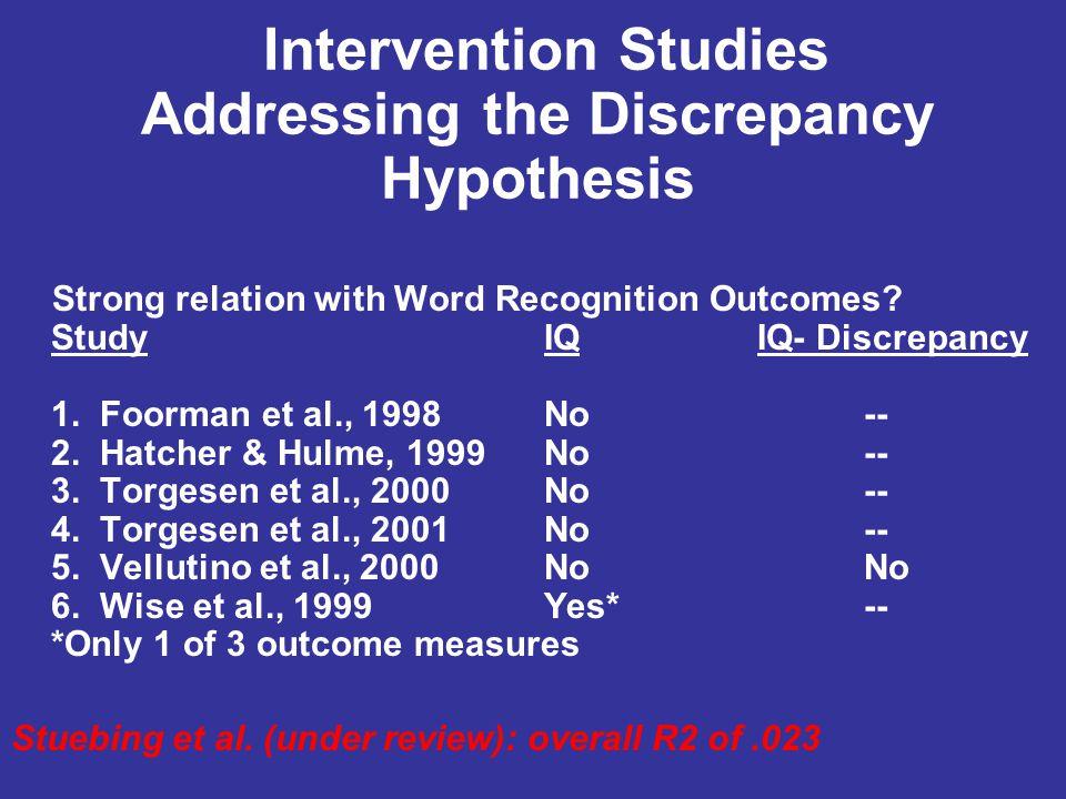 Discrepancy (Yale Center) Francis et al. (1996)