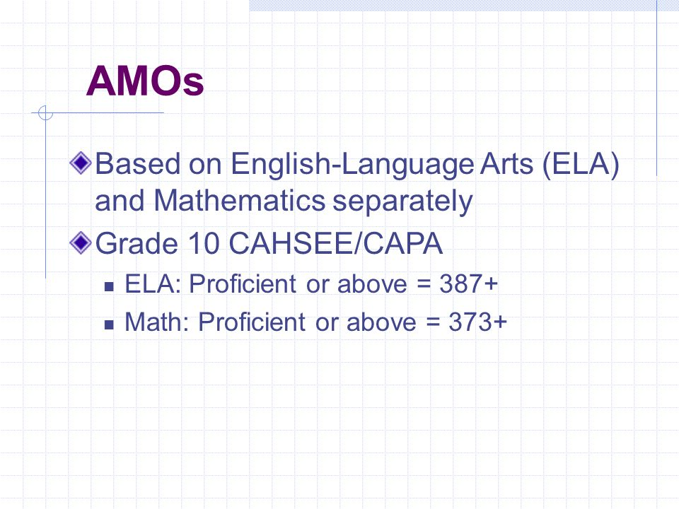 Adequate Yearly Progress (AYP) Achievement of the statewide Annual Measurable Objectives (AMOs) in English Language Arts and Mathematics 95% participation rate Achievement on other indicator API for all schools Graduation rate for high schools