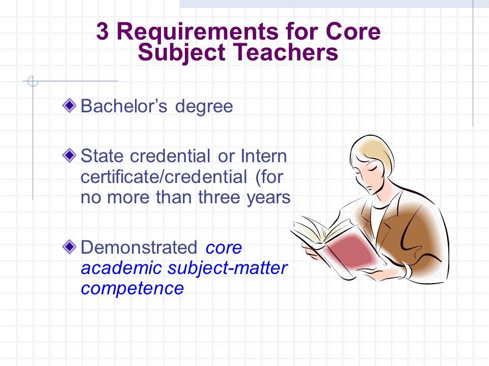 Core Academic Subjects English Reading/language arts Mathematics Science History Geography Civics/government Economics Foreign languages Arts