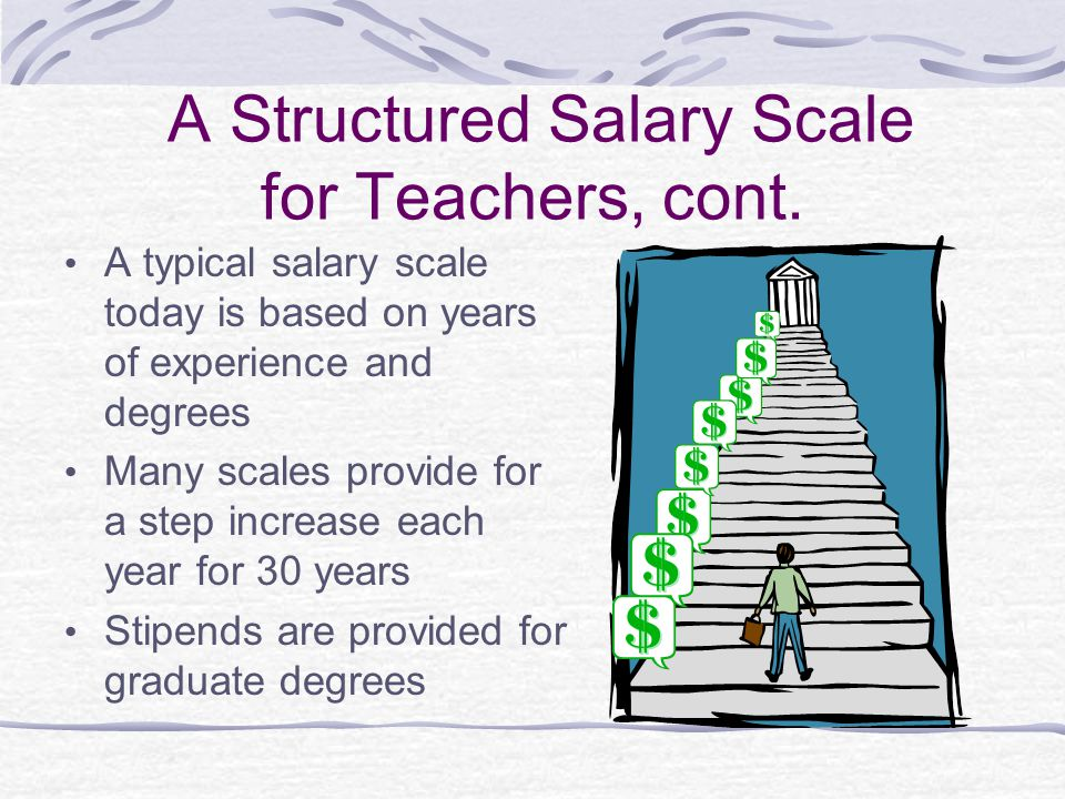 A Structured Salary Scale for Teachers, cont.