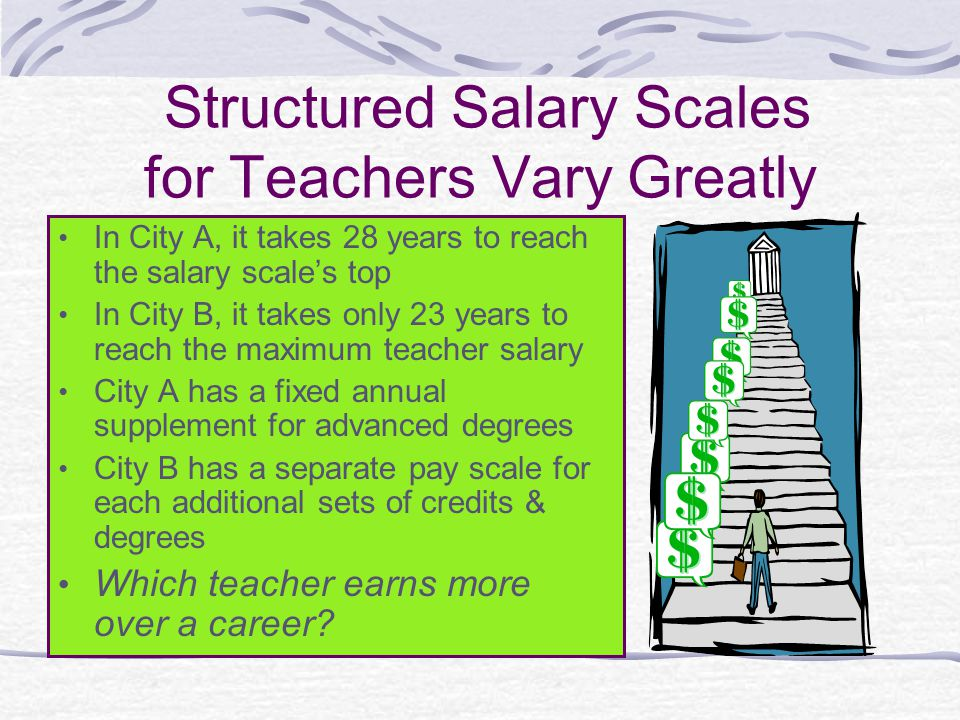 Structured Salary Scales for Teachers Vary Greatly In City A, it takes 28 years to reach the salary scale's top In City B, it takes only 23 years to reach the maximum teacher salary City A has a fixed annual supplement for advanced degrees City B has a separate pay scale for each additional sets of credits & degrees Which teacher earns more over a career?