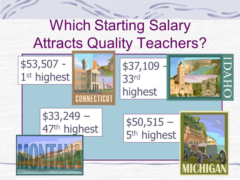 Which Starting Salary Attracts Quality Teachers.