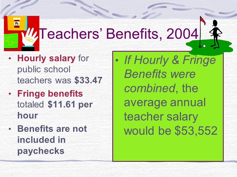 Teachers' Benefits, 2004 Hourly salary for public school teachers was $33.47 Fringe benefits totaled $11.61 per hour Benefits are not included in payc
