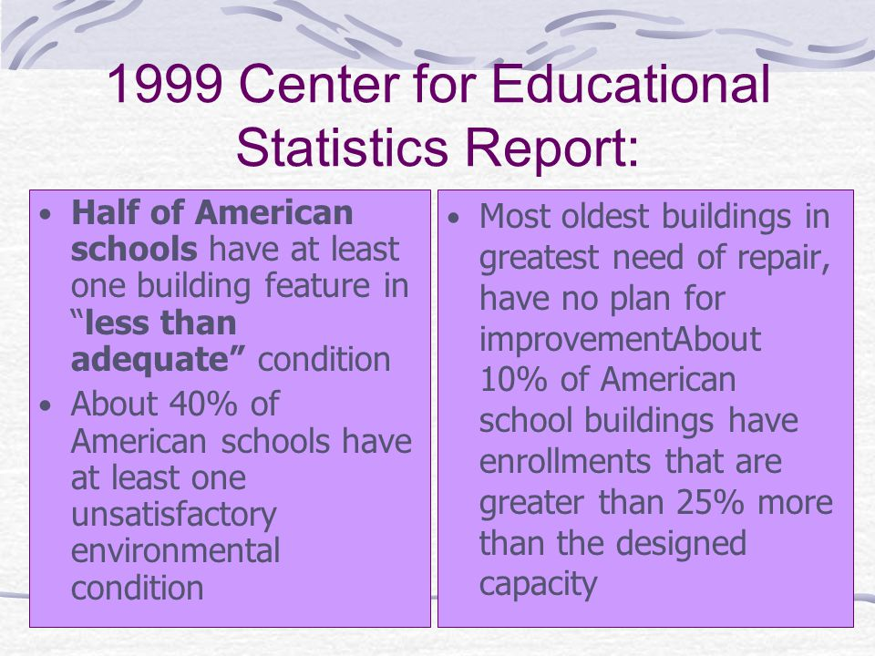 1999 Center for Educational Statistics Report: Half of American schools have at least one building feature in less than adequate condition About 40% of American schools have at least one unsatisfactory environmental condition Most oldest buildings in greatest need of repair, have no plan for improvementAbout 10% of American school buildings have enrollments that are greater than 25% more than the designed capacity