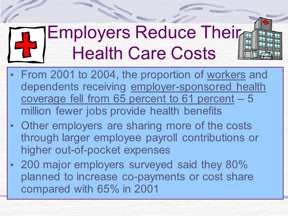 Employers Reduce Their Health Care Costs From 2001 to 2004, the proportion of workers and dependents receiving employer-sponsored health coverage fell from 65 percent to 61 percent – 5 million fewer jobs provide health benefits Other employers are sharing more of the costs through larger employee payroll contributions or higher out-of-pocket expenses 200 major employers surveyed said they 80% planned to increase co-payments or cost share compared with 65% in 2001