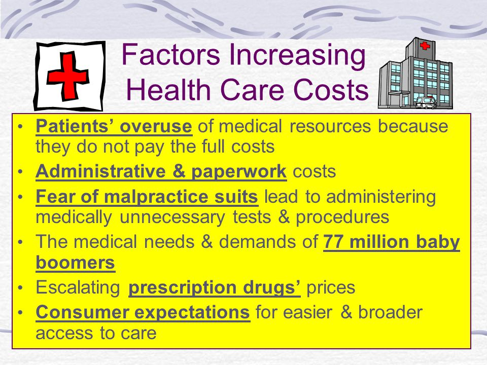 Factors Increasing Health Care Costs Patients' overuse of medical resources because they do not pay the full costs Administrative & paperwork costs Fear of malpractice suits lead to administering medically unnecessary tests & procedures The medical needs & demands of 77 million baby boomers Escalating prescription drugs' prices Consumer expectations for easier & broader access to care