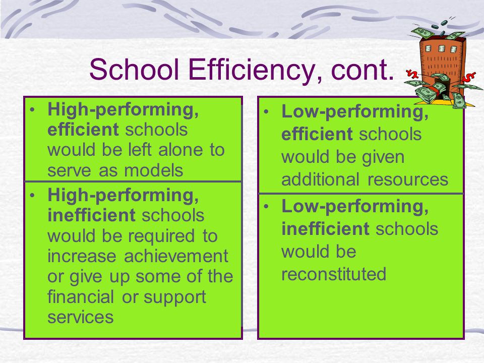 School Efficiency, cont.