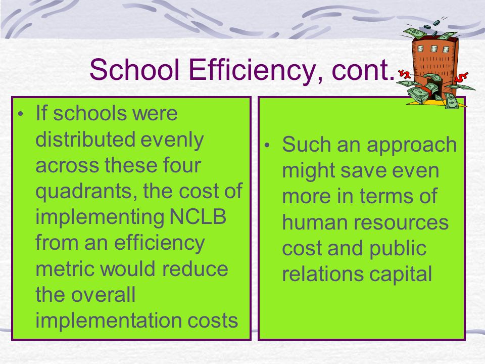 School Efficiency, cont. If schools were distributed evenly across these four quadrants, the cost of implementing NCLB from an efficiency metric would